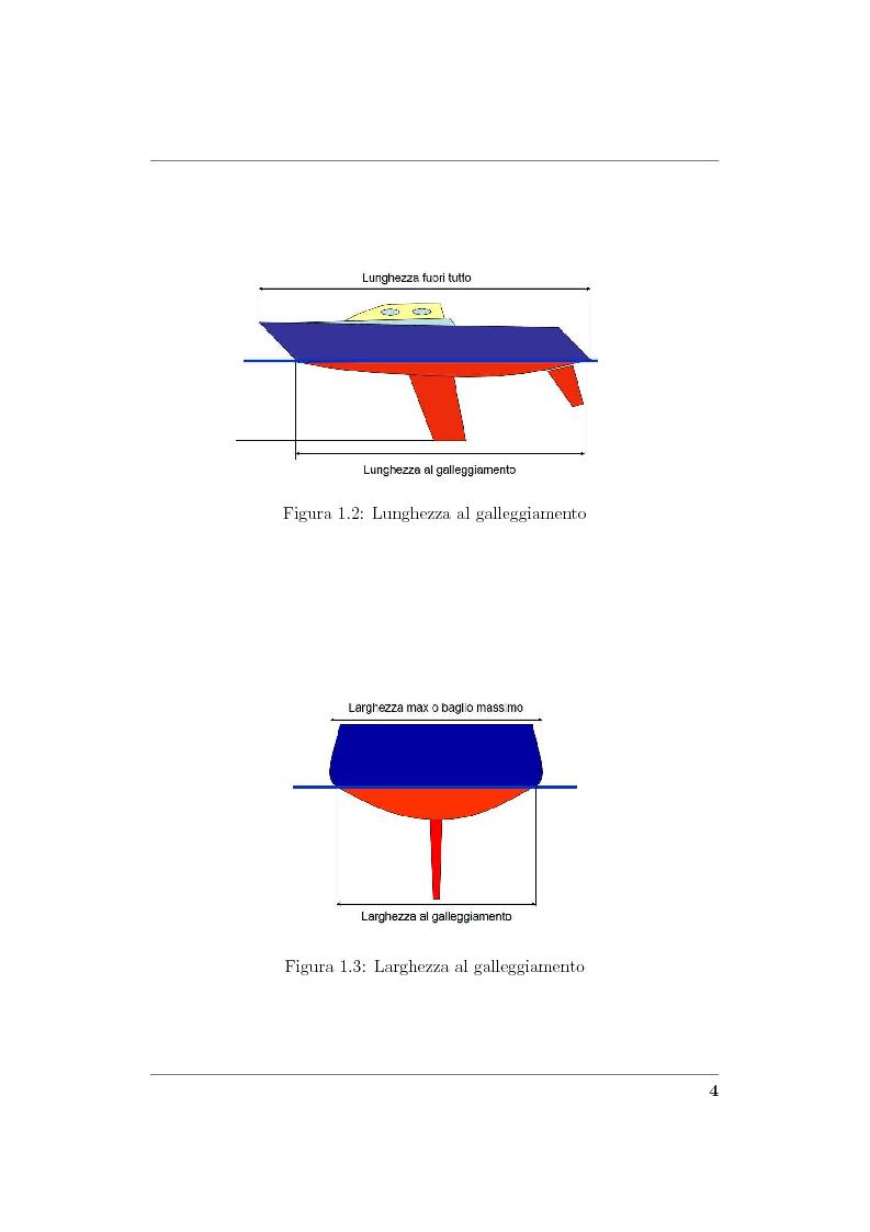 Anteprima della tesi: Modellistica di carene e propulsori navali, Pagina 4