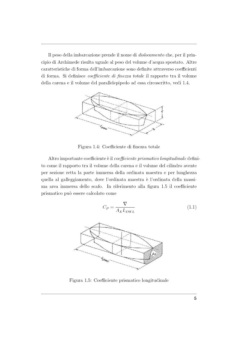 Anteprima della tesi: Modellistica di carene e propulsori navali, Pagina 5