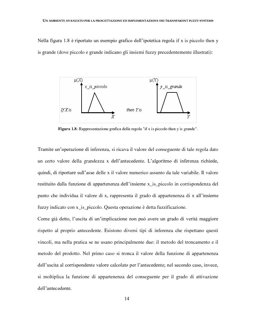 Anteprima della tesi: Un ambiente avanzato per la progettazione ed implementazione dei Transparent Fuzzy Systems, Pagina 14