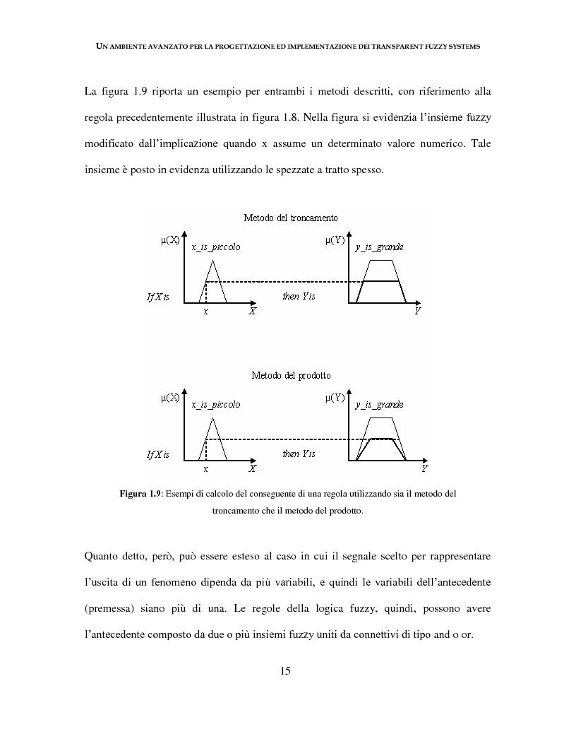 Anteprima della tesi: Un ambiente avanzato per la progettazione ed implementazione dei Transparent Fuzzy Systems, Pagina 15