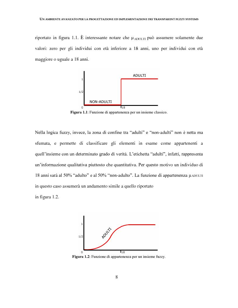 Anteprima della tesi: Un ambiente avanzato per la progettazione ed implementazione dei Transparent Fuzzy Systems, Pagina 8