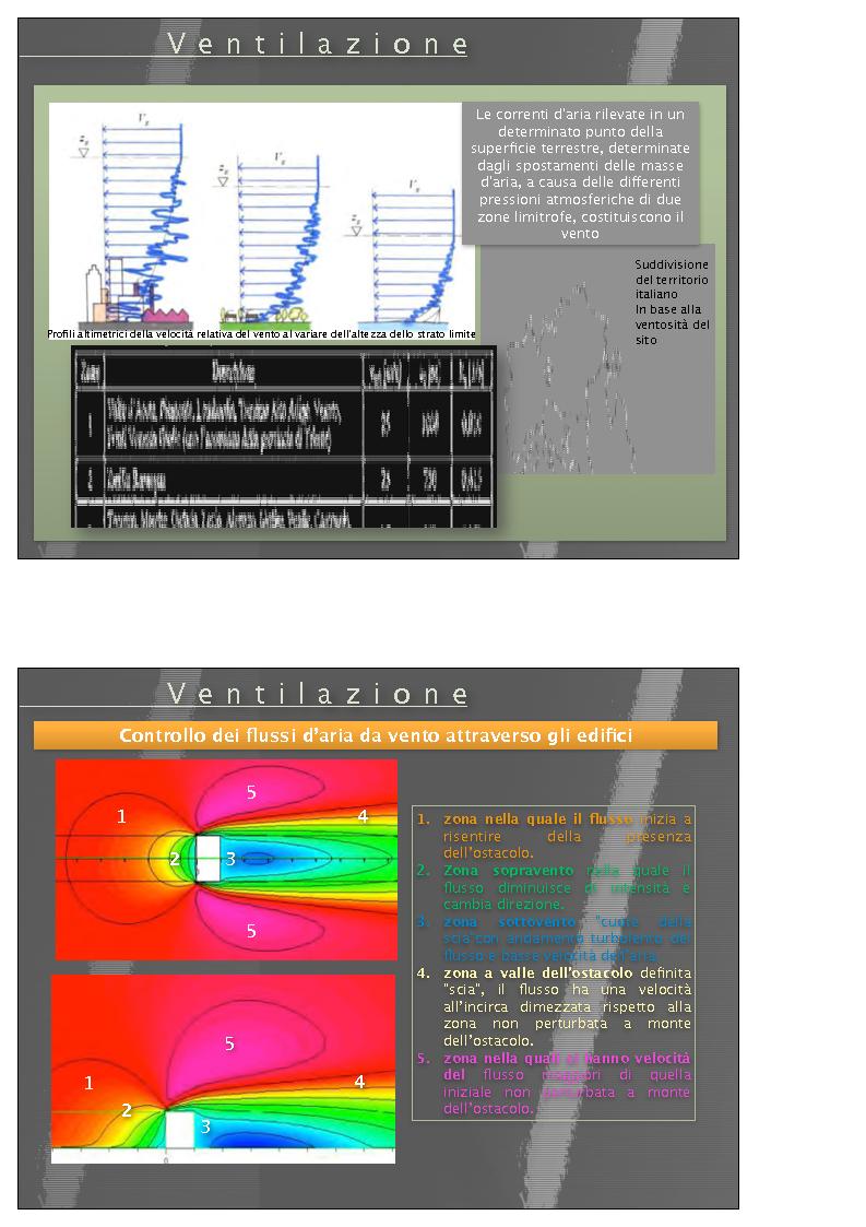Anteprima della tesi: La ventilazione come strumento per il controllo del microclima e del comfort, Pagina 10
