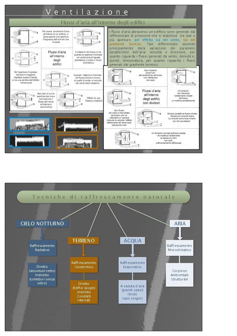 Anteprima della tesi: La ventilazione come strumento per il controllo del microclima e del comfort, Pagina 12