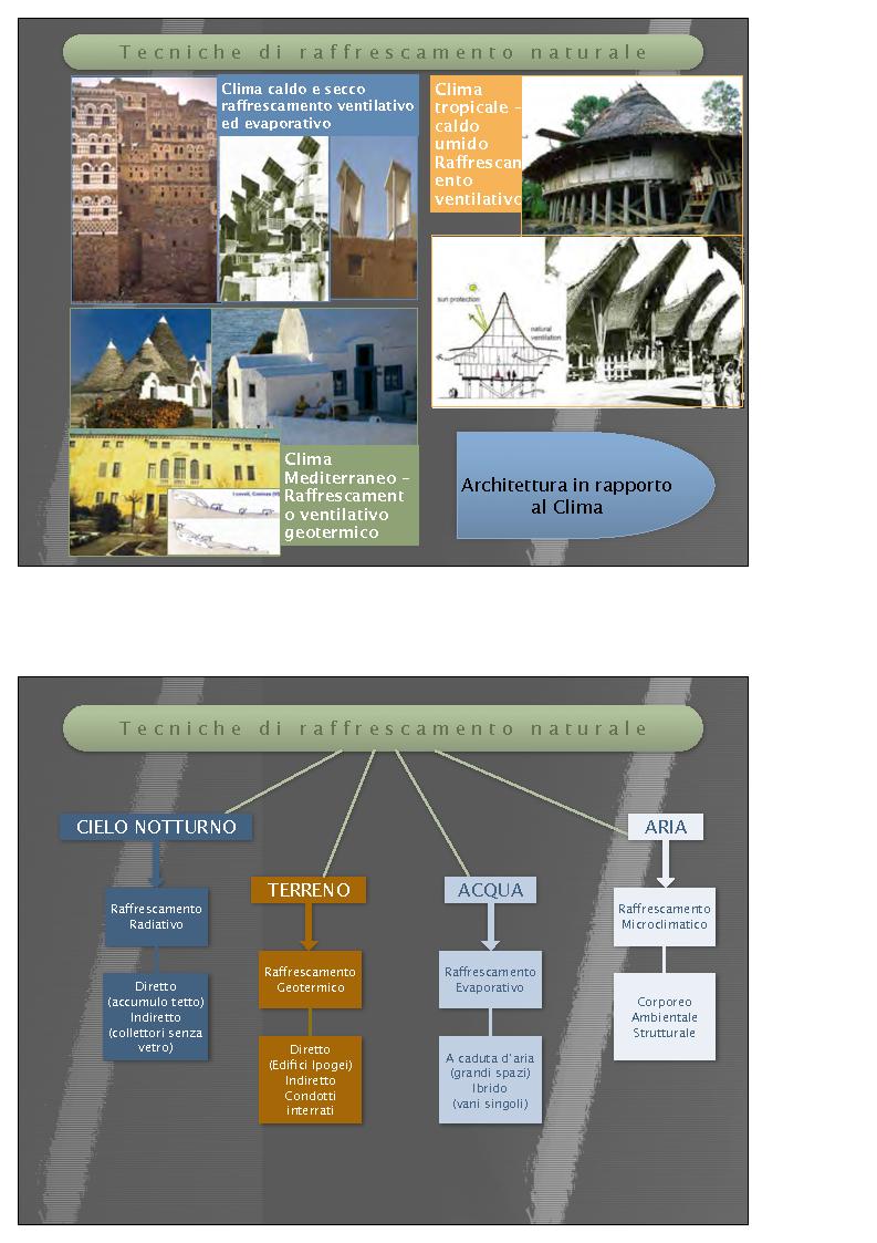 Anteprima della tesi: La ventilazione come strumento per il controllo del microclima e del comfort, Pagina 13