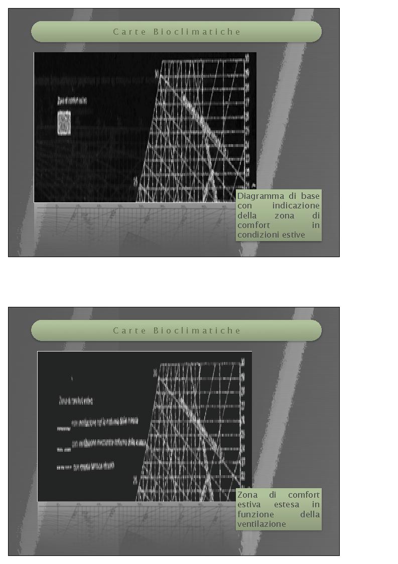 Anteprima della tesi: La ventilazione come strumento per il controllo del microclima e del comfort, Pagina 14