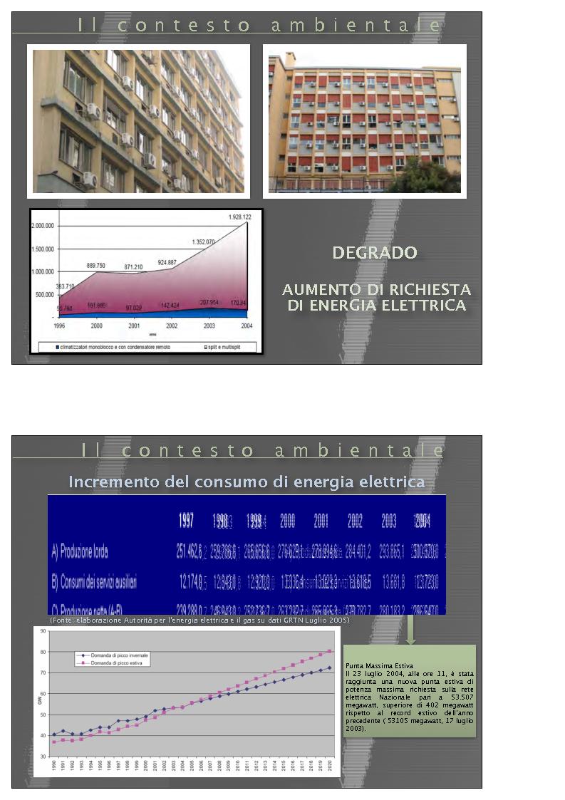 Anteprima della tesi: La ventilazione come strumento per il controllo del microclima e del comfort, Pagina 2