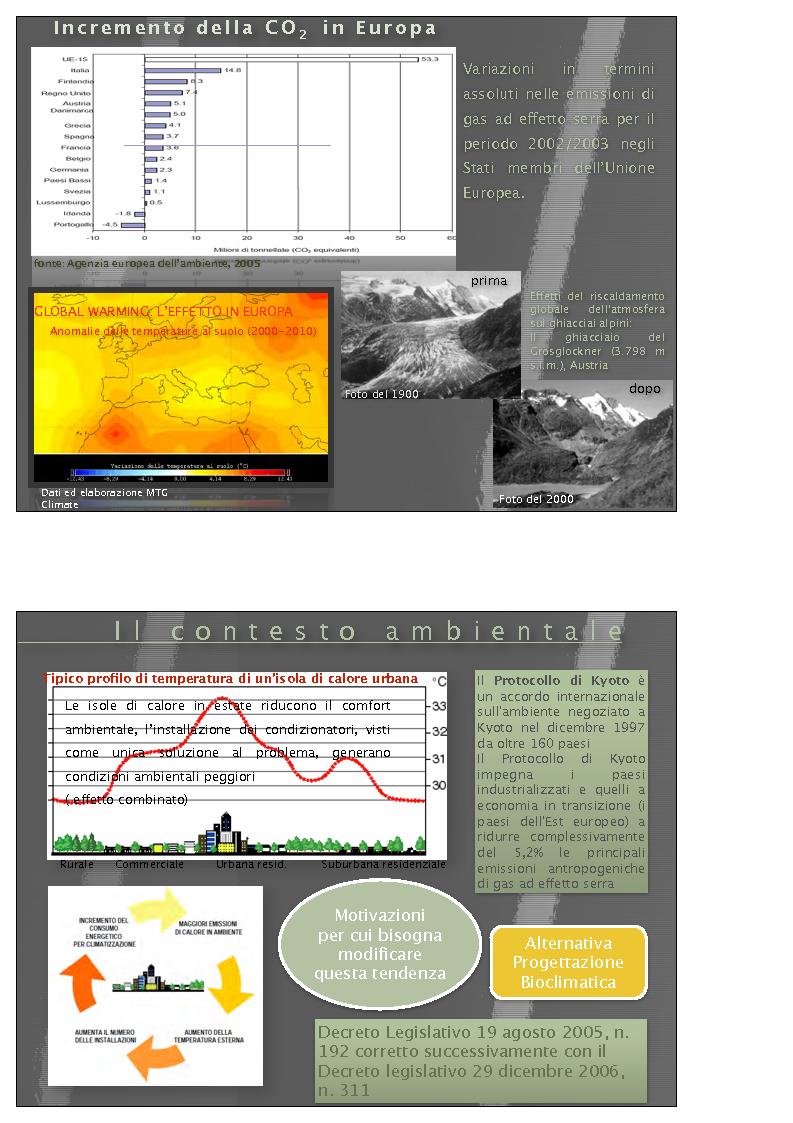 Anteprima della tesi: La ventilazione come strumento per il controllo del microclima e del comfort, Pagina 3