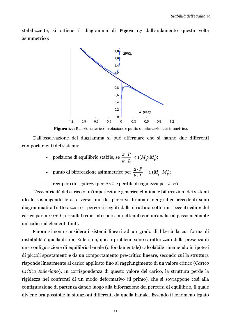 Anteprima della tesi: Influenza della geometria di flange e irrigidimenti sulla stabilità delle anime di travi da ponte, Pagina 11