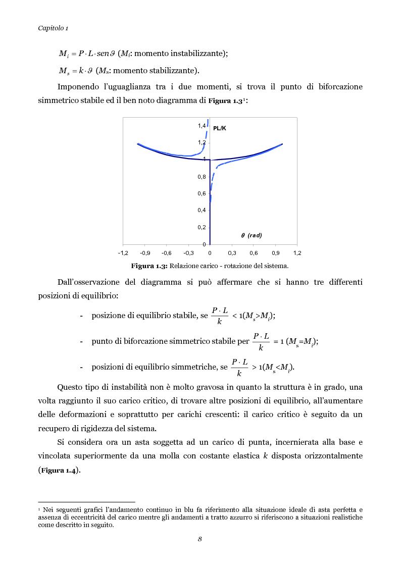 Anteprima della tesi: Influenza della geometria di flange e irrigidimenti sulla stabilità delle anime di travi da ponte, Pagina 8