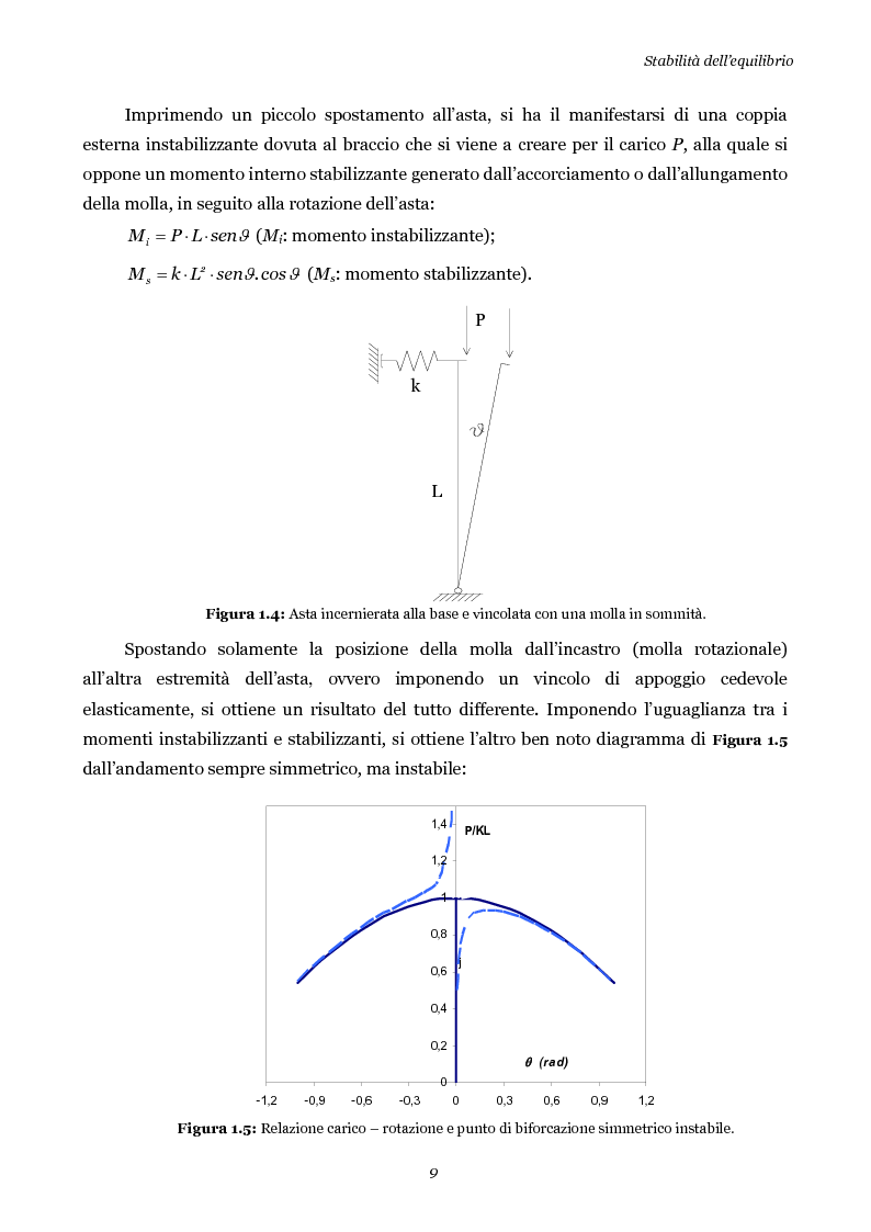 Anteprima della tesi: Influenza della geometria di flange e irrigidimenti sulla stabilità delle anime di travi da ponte, Pagina 9