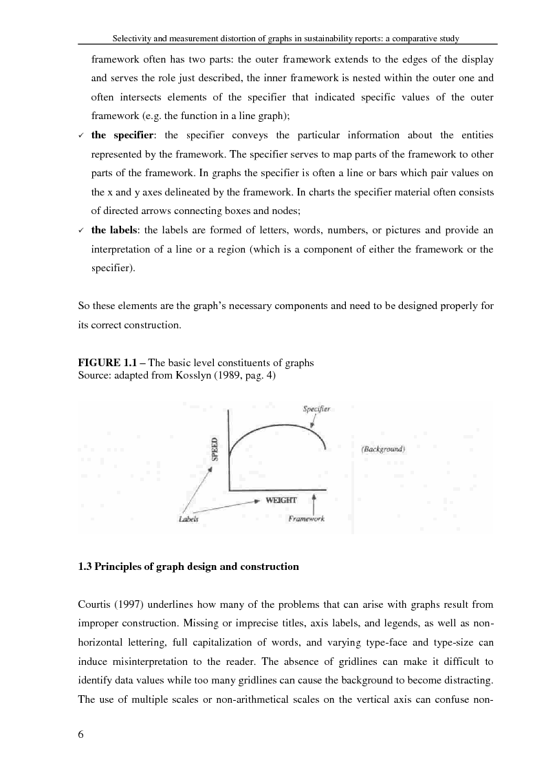 Anteprima della tesi: Selectivity and Measurement Distortion of Graphs in Sustainability Reports: A Comparative Study, Pagina 7