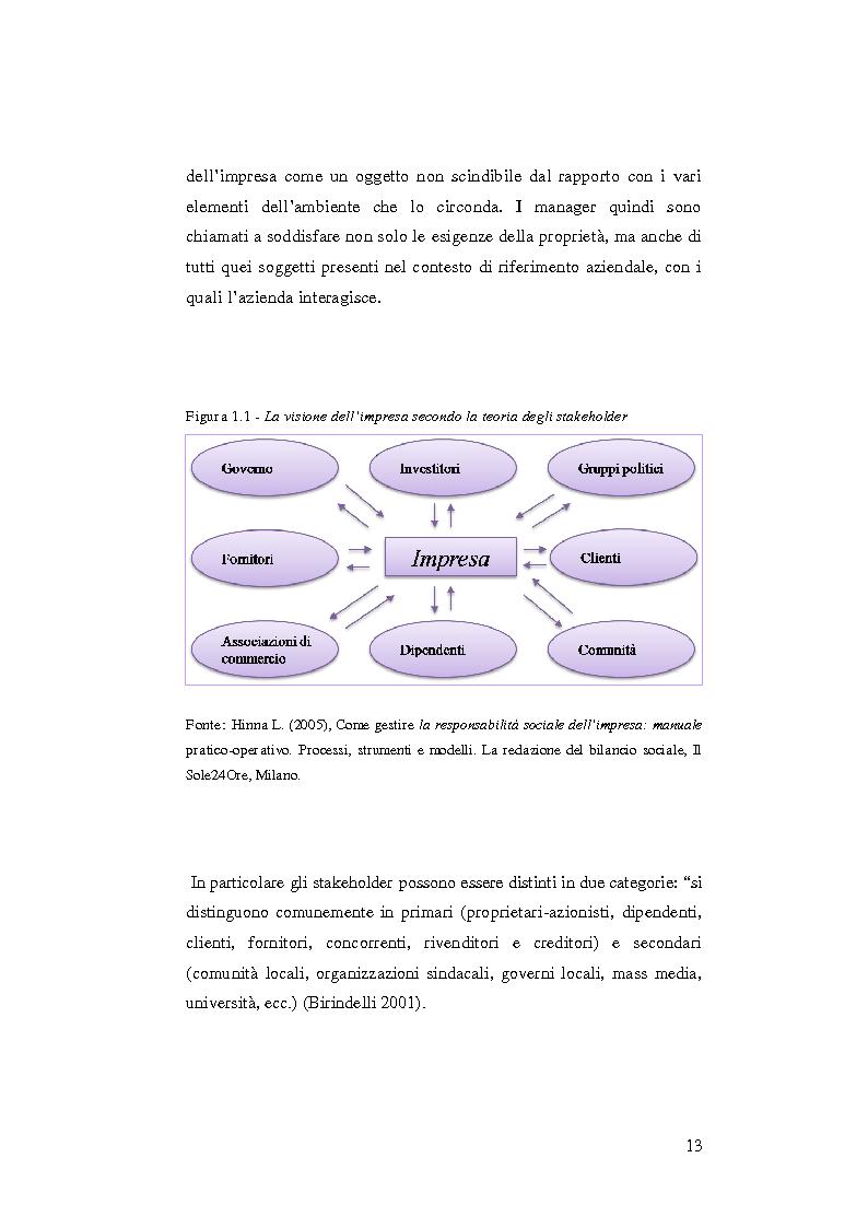 Anteprima della tesi: La responsabilità sociale d'impresa e il caso IKEA, Pagina 9