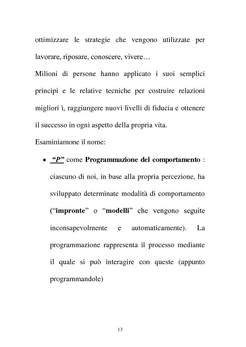 Anteprima della tesi: La Programmazione Neuro Linguistica come modalità di comunicazione efficace, Pagina 13