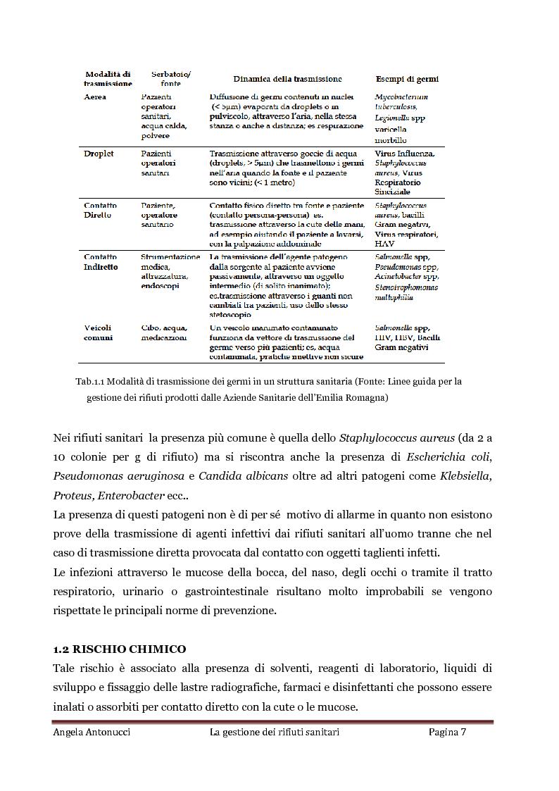 Anteprima della tesi: La gestione dei rifiuti sanitari, Pagina 6