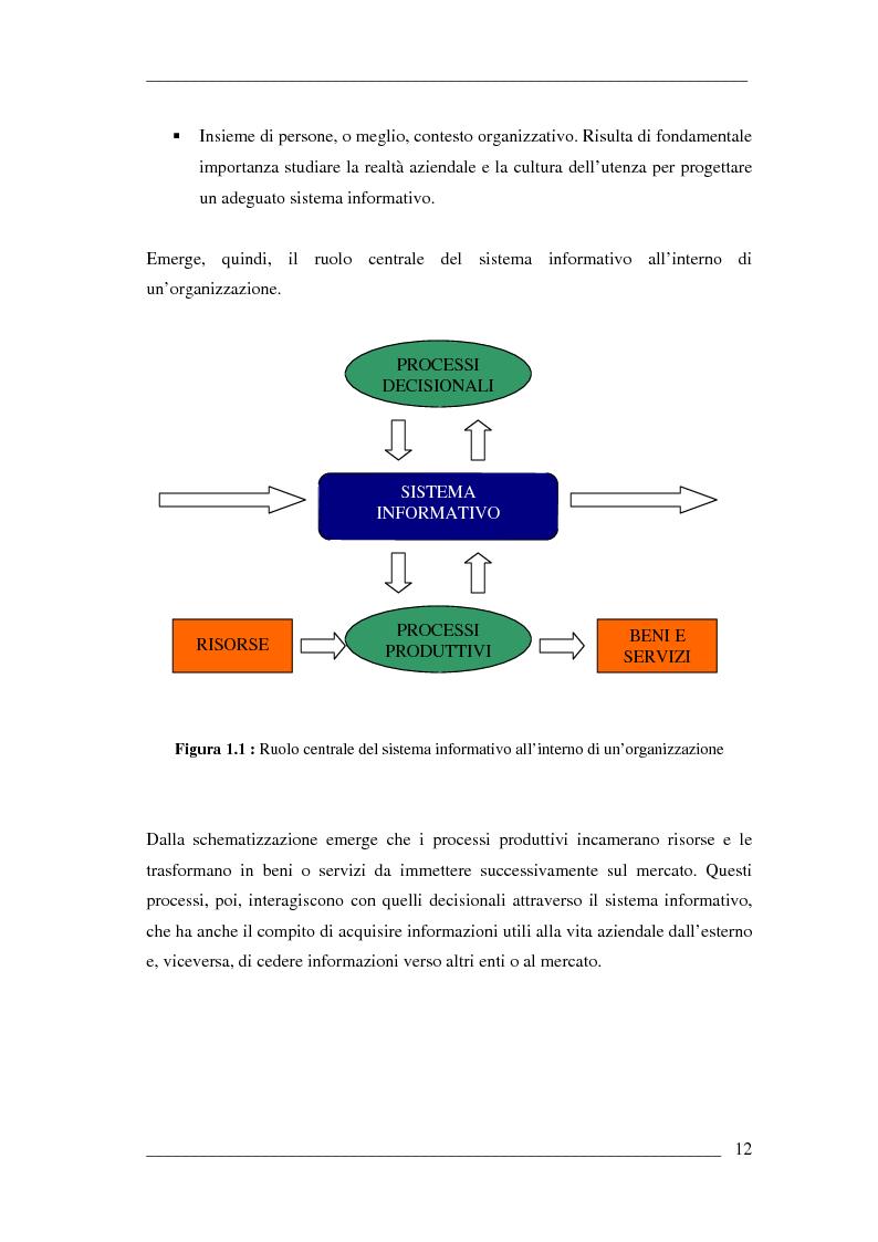 Anteprima della tesi: Un algoritmo efficiente di cammino minimo per sistemi informativi territoriali, Pagina 7