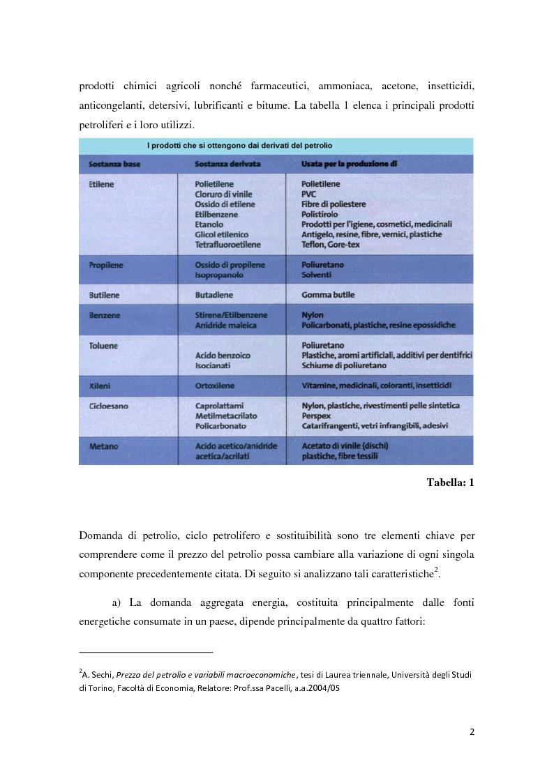 Anteprima della tesi: Il mercato petrolifero: gli strumenti di formazione dei prezzi e le conseguenze macroeconomiche, Pagina 5