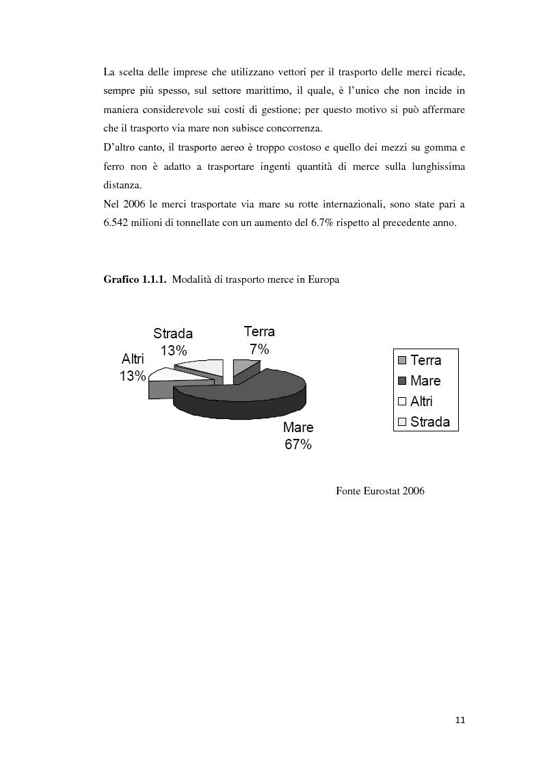 Anteprima della tesi: Il trasporto merci e passeggeri: il caso Grandi Navi Veloci, Pagina 6