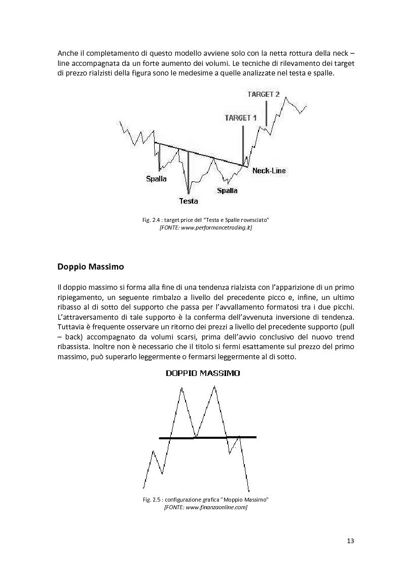 Anteprima della tesi: Analisi tecnica e trading con le opzioni, Pagina 11