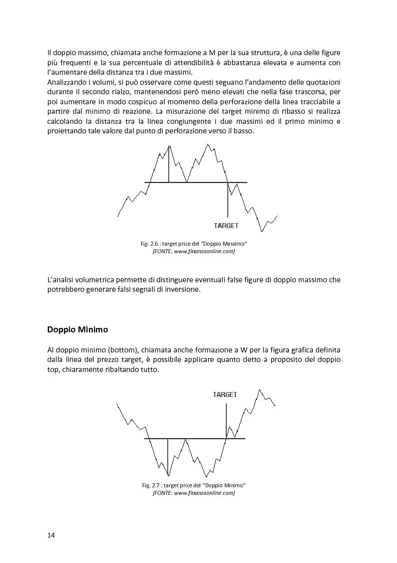 Anteprima della tesi: Analisi tecnica e trading con le opzioni, Pagina 12