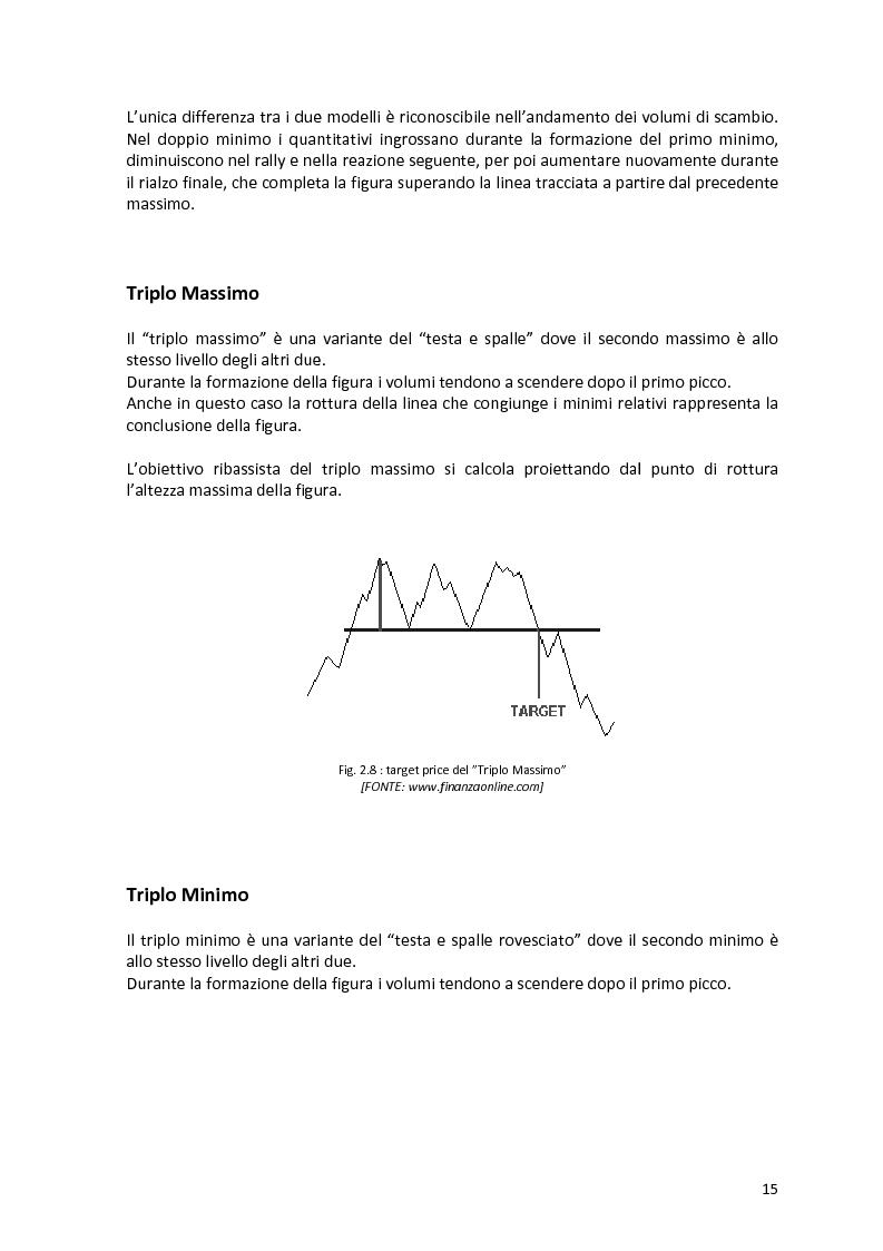 Anteprima della tesi: Analisi tecnica e trading con le opzioni, Pagina 13