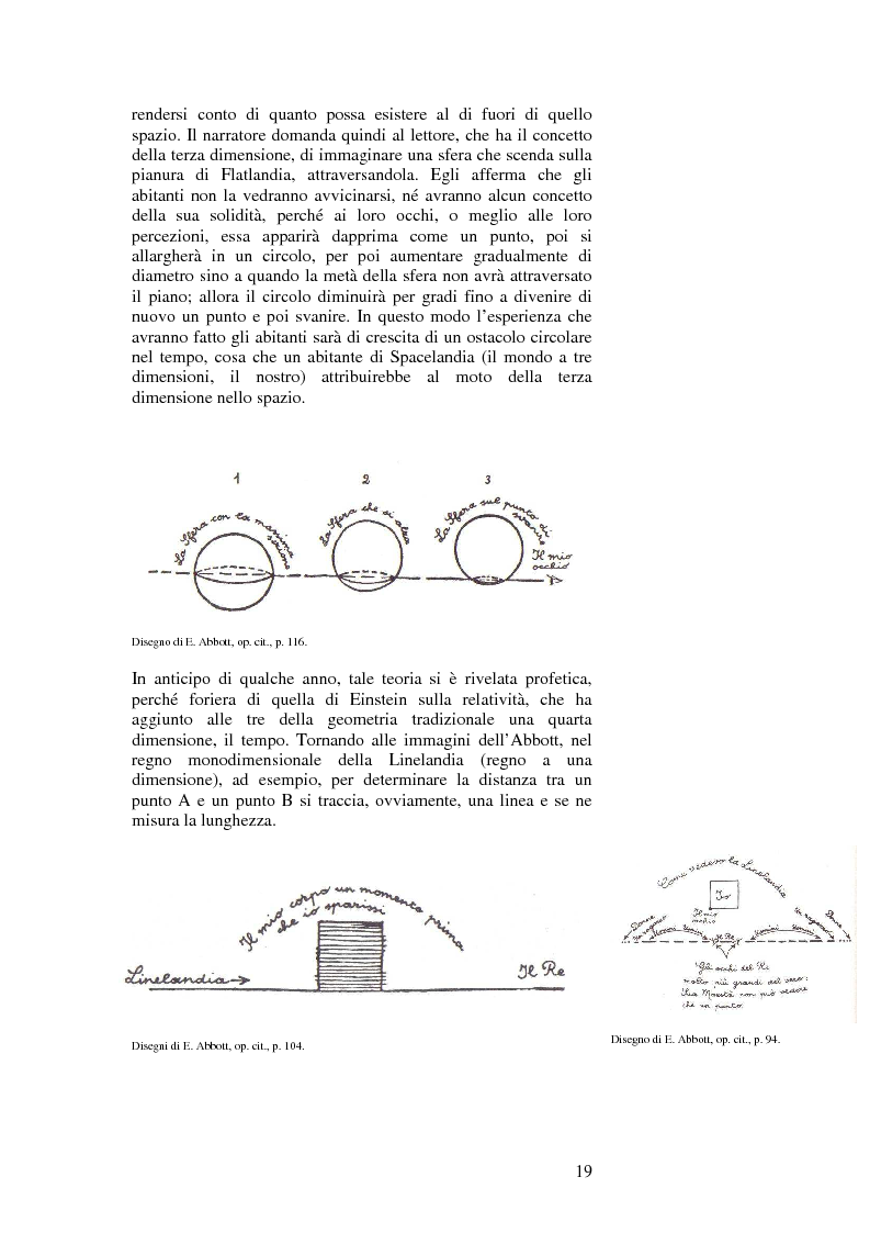 Anteprima della tesi: L'accoglimento del caso ovvero la piega, Pagina 9