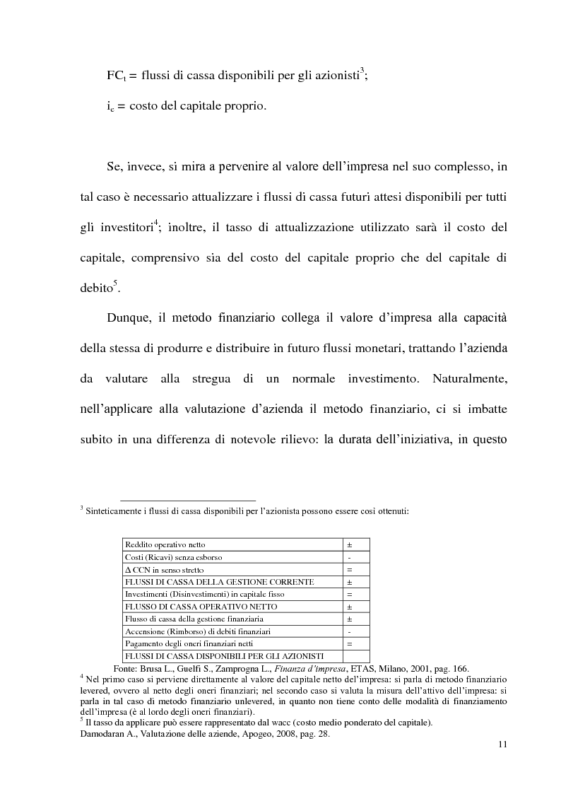 Anteprima della tesi: Il metodo dei multipli nella valutazione delle aziende: il caso delle initial public offering, Pagina 8
