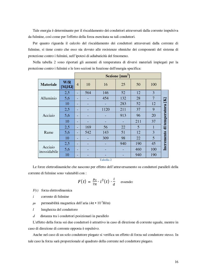 Anteprima della tesi: Protezione dalle sovratensioni: analisi, scelta e dimensionamento degli SPD, Pagina 12