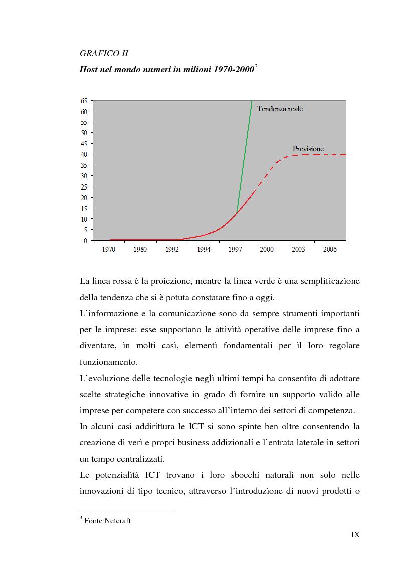 Anteprima della tesi: Previsioni e dinamiche reali dell'e-commerce, Pagina 3