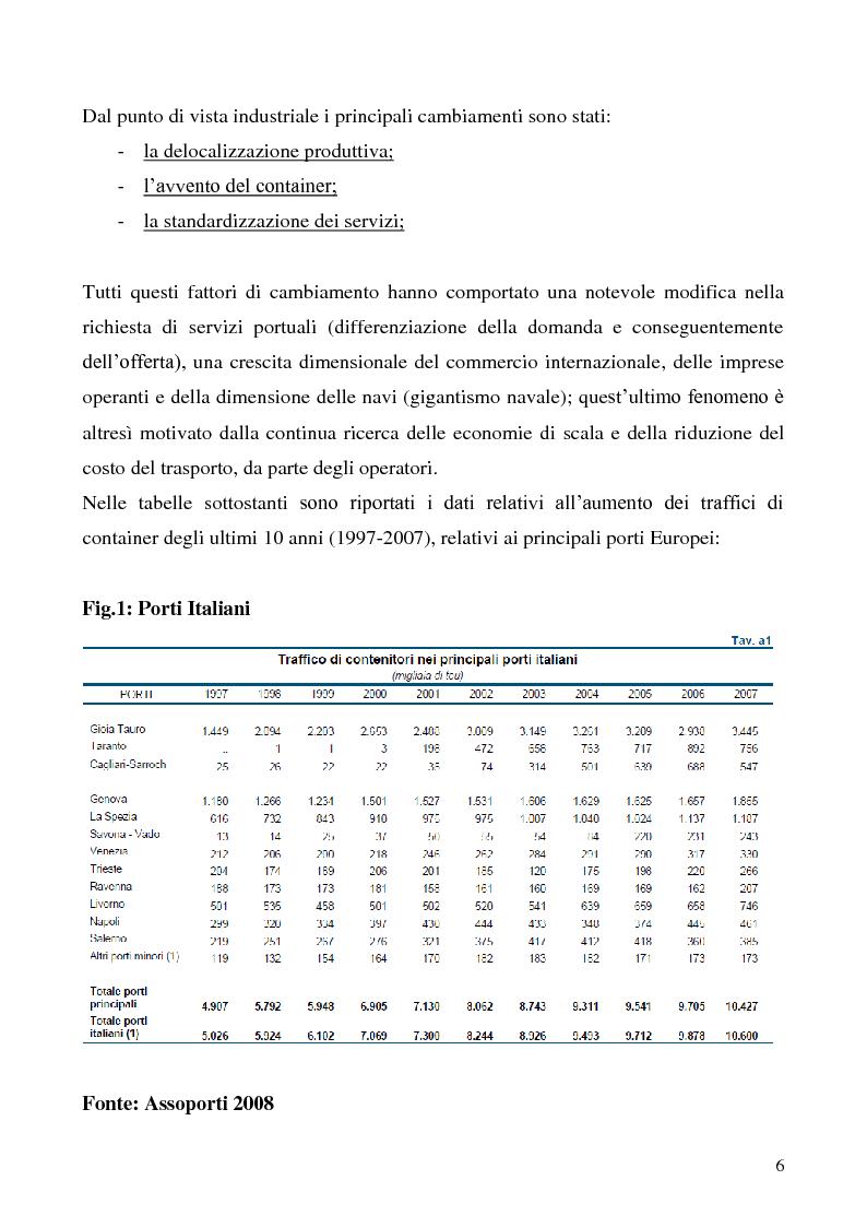 Anteprima della tesi: Il problema del vantaggio competitivo nei terminal portuali, Pagina 2