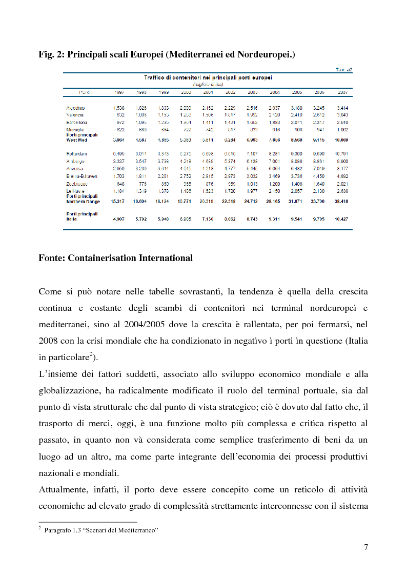 Anteprima della tesi: Il problema del vantaggio competitivo nei terminal portuali, Pagina 3
