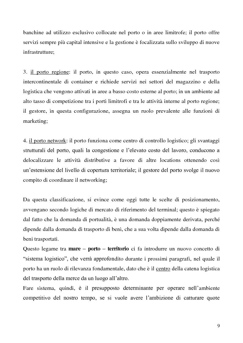 Anteprima della tesi: Il problema del vantaggio competitivo nei terminal portuali, Pagina 5