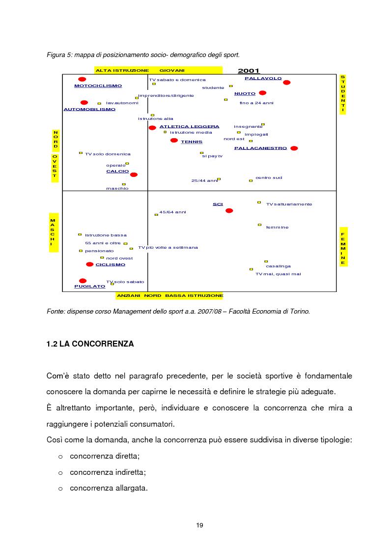 Anteprima della tesi: Il caso Mens Sana Basket Siena: differenze tra NBA e Lega Basket Serie A, Pagina 11