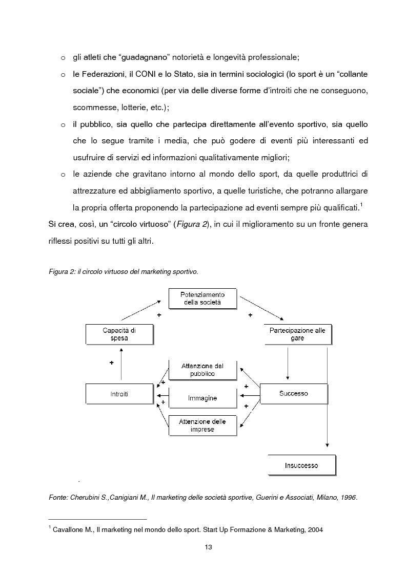Anteprima della tesi: Il caso Mens Sana Basket Siena: differenze tra NBA e Lega Basket Serie A, Pagina 5