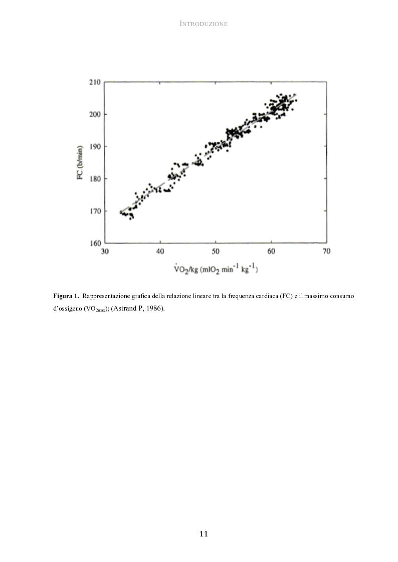 Anteprima della tesi: Protocollo di utilizzo del Category Rating 10 nella gestione del carico allenante in giovani calciatori, Pagina 6