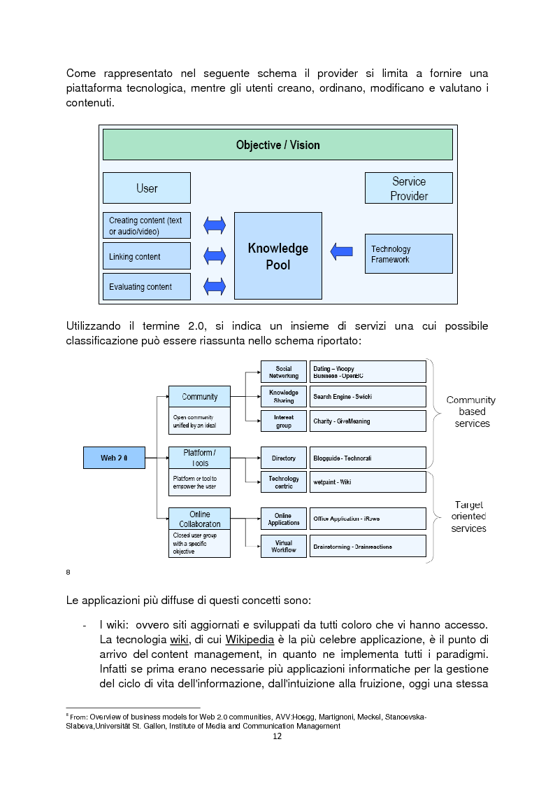 Anteprima della tesi: Web 2.0: rivoluzione o evoluzione, Pagina 6