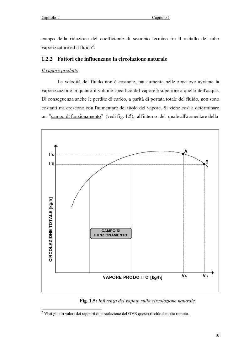 Anteprima della tesi: Strategie di controllo dei generatori di vapore in impianti a recupero, Pagina 10
