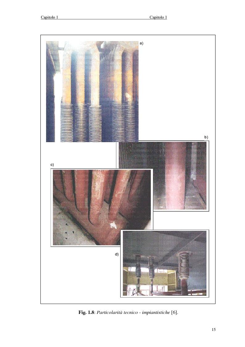 Anteprima della tesi: Strategie di controllo dei generatori di vapore in impianti a recupero, Pagina 15