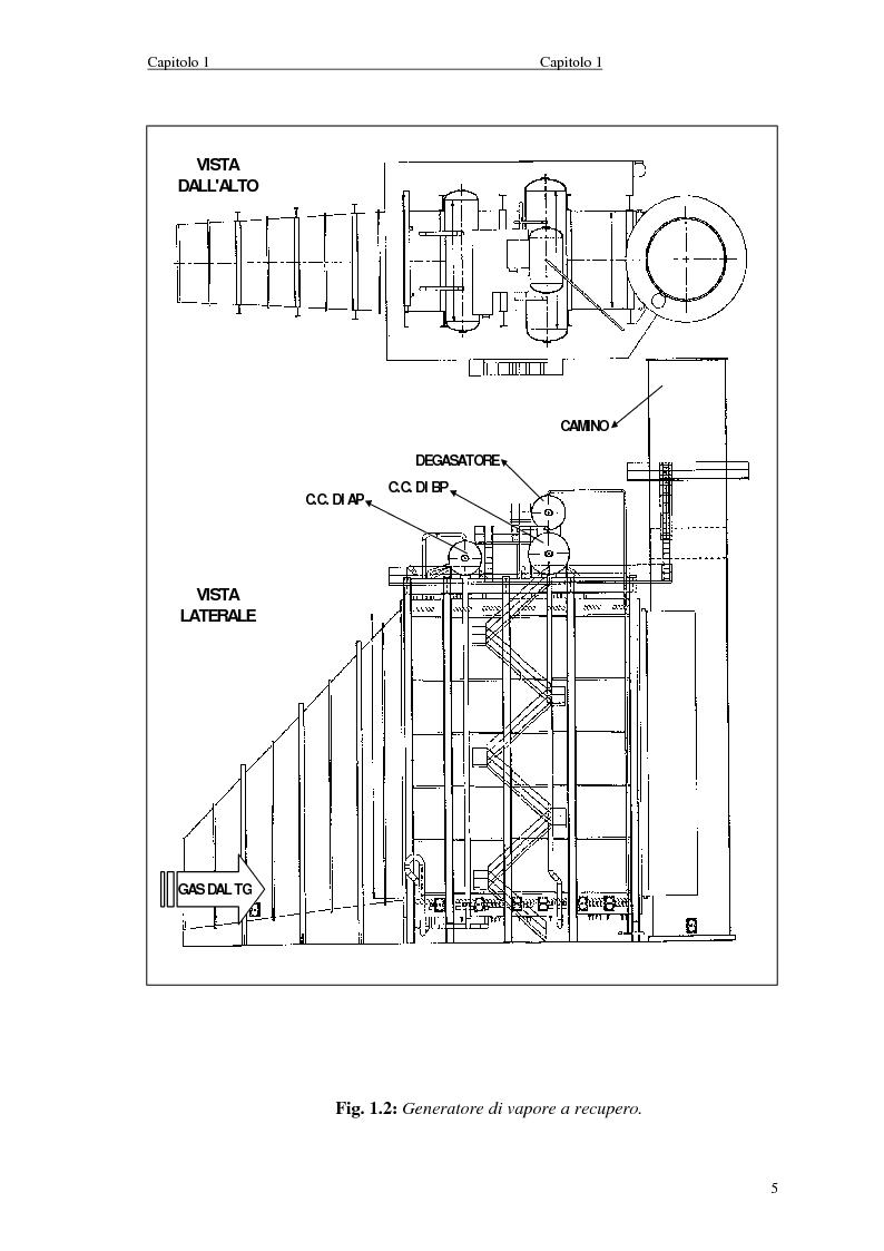 Anteprima della tesi: Strategie di controllo dei generatori di vapore in impianti a recupero, Pagina 5