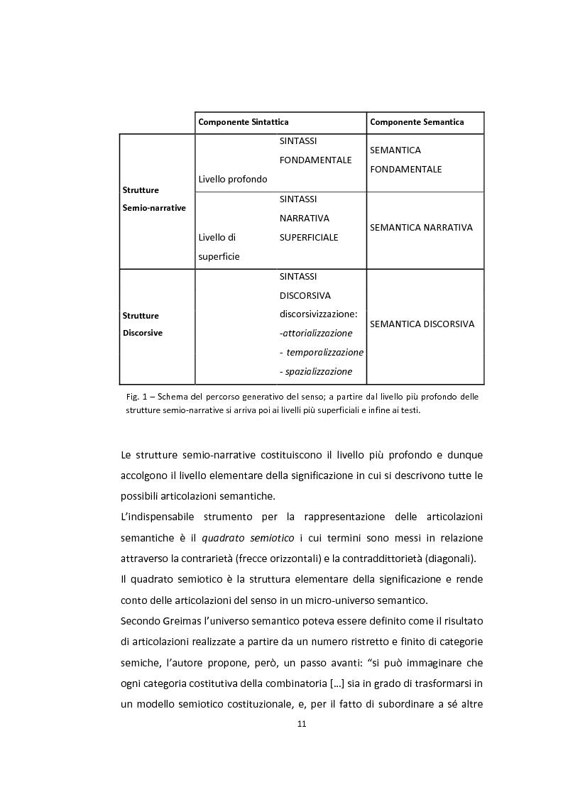 Anteprima della tesi: Semiotica a quattro ruote. Spazialità e valorizzazioni negli spot delle automobili., Pagina 9