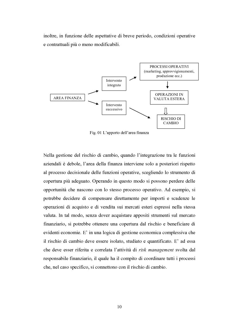 Anteprima della tesi: Il rischio di cambio: strumenti di gestione e hedge accounting, Pagina 6