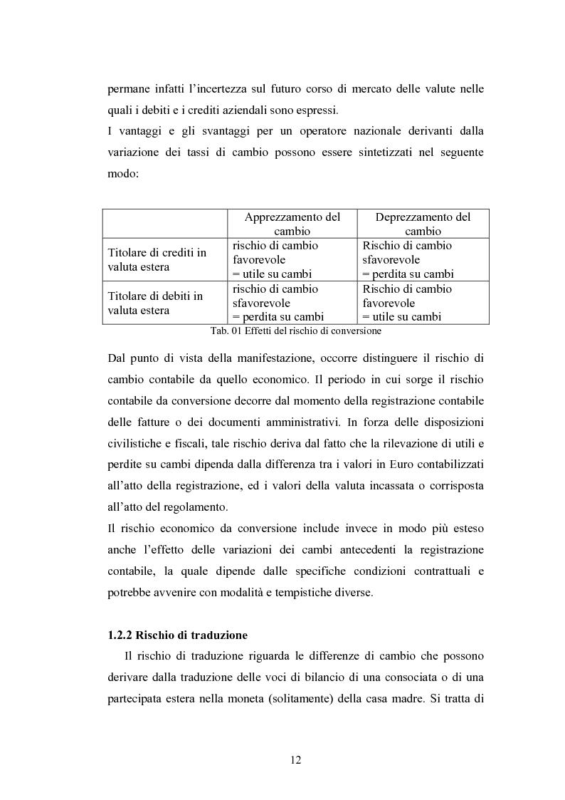 Anteprima della tesi: Il rischio di cambio: strumenti di gestione e hedge accounting, Pagina 8