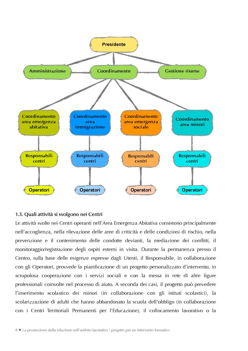 Anteprima della tesi: La promozione della relazione nell'ambito lavorativo. Progetto per un intervento formativo., Pagina 2