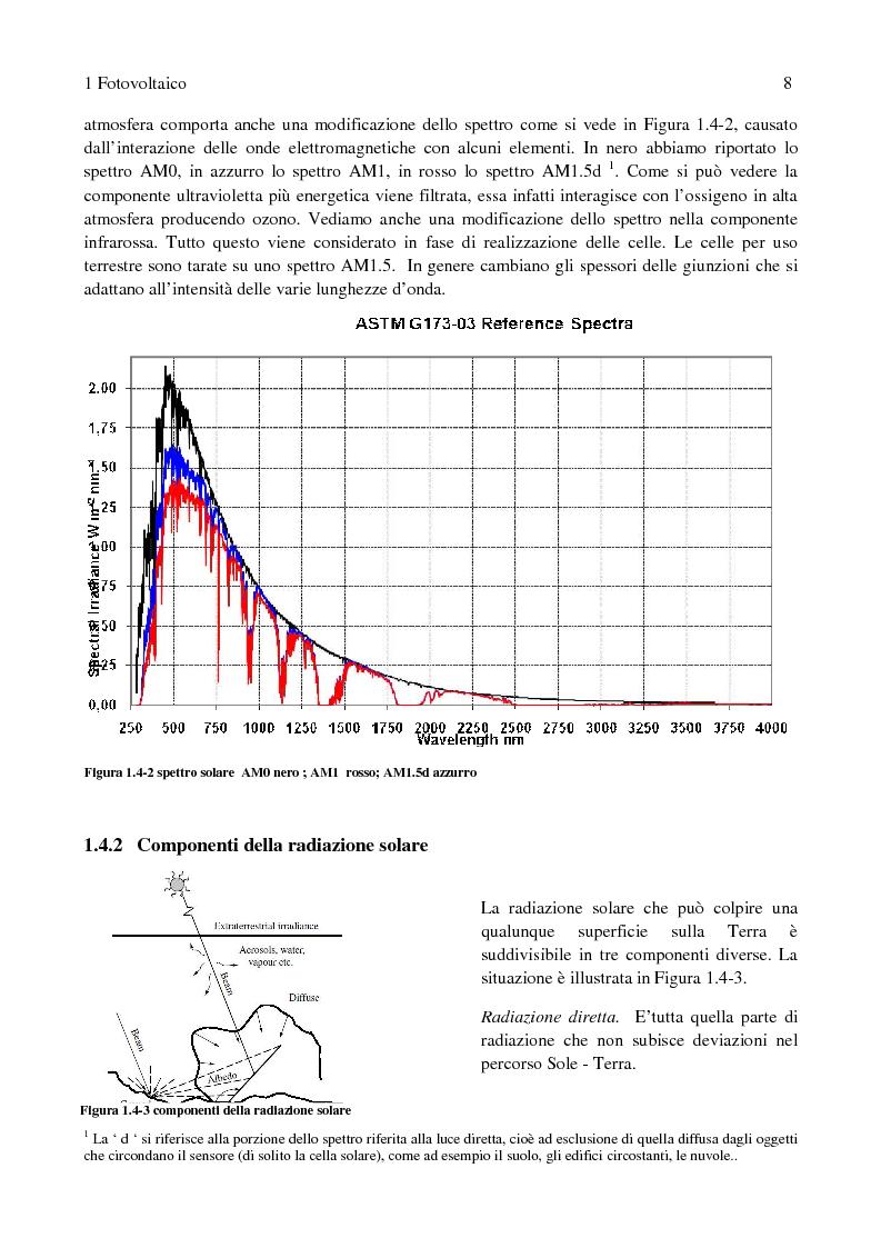 Anteprima della tesi: Fotovoltaico a concentrazione: misure di efficienza, Pagina 5