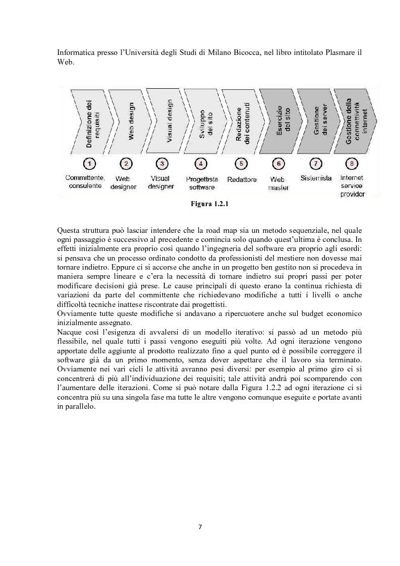 Anteprima della tesi: Sviluppo siti web: verifica e convalida, Pagina 4