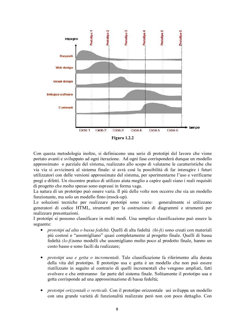 Anteprima della tesi: Sviluppo siti web: verifica e convalida, Pagina 5