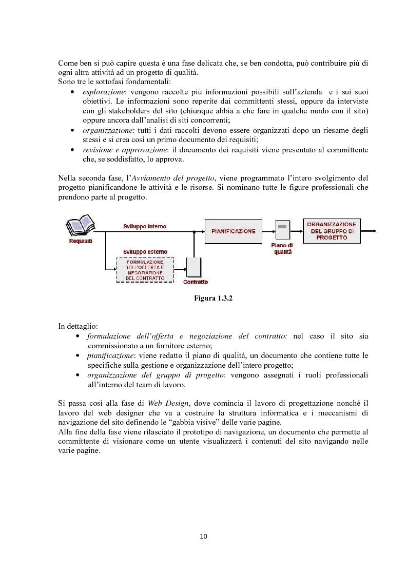 Anteprima della tesi: Sviluppo siti web: verifica e convalida, Pagina 7
