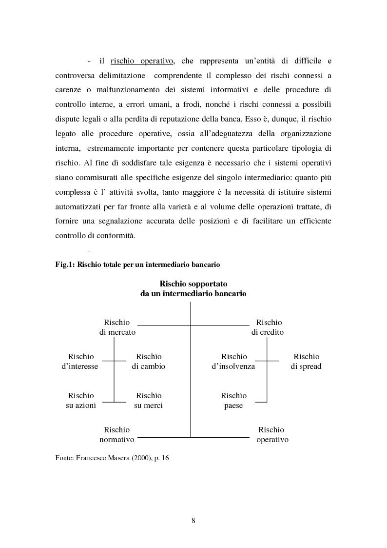 Anteprima della tesi: Alcune tipologie di derivati creditizi per la gestione del rischio di credito, Pagina 4