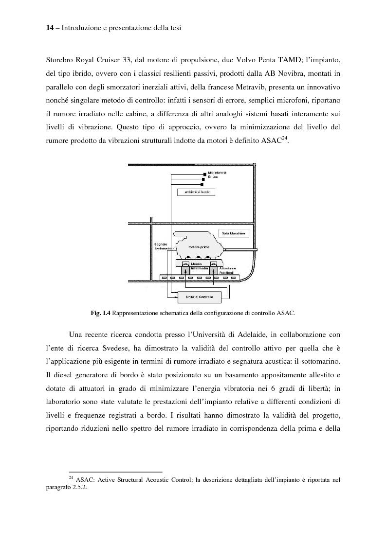 Anteprima della tesi: Il controllo attivo del rumore e delle vibrazioni a bordo delle navi - Stato dell'arte e prospettive future, Pagina 14