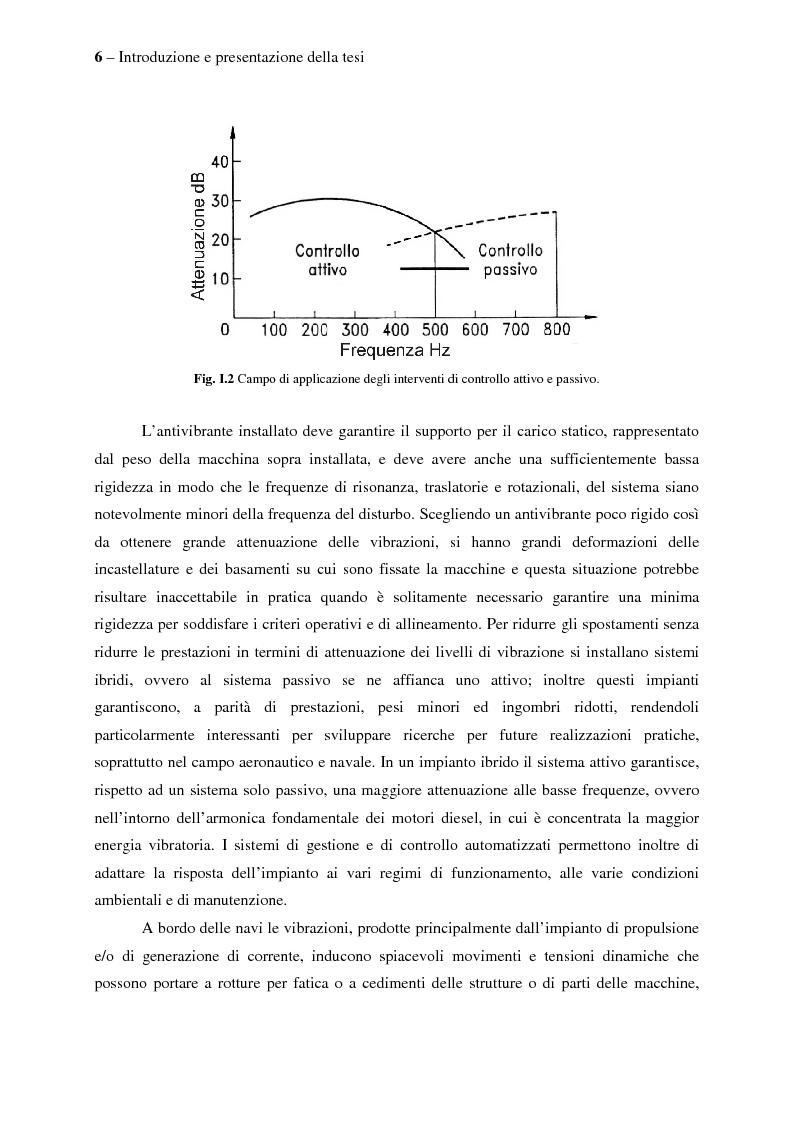 Anteprima della tesi: Il controllo attivo del rumore e delle vibrazioni a bordo delle navi - Stato dell'arte e prospettive future, Pagina 6