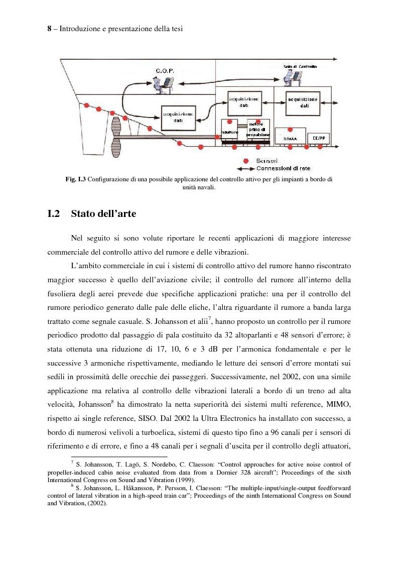 Anteprima della tesi: Il controllo attivo del rumore e delle vibrazioni a bordo delle navi - Stato dell'arte e prospettive future, Pagina 8